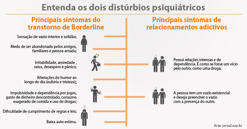 info-borderline-disturbios